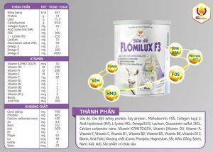 Các Thành Phần Dinh Dưỡng Chính Trong Sữa Dê Flomilux F3