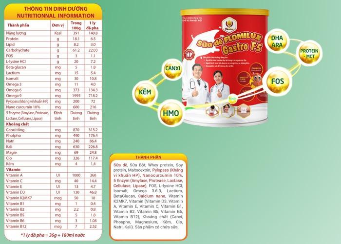 Các Thành Phần Dinh Dưỡng Chính Trong Sữa Dê Flomilux Gastro F5